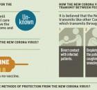 Prevention from Corona Virus